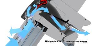 VELUX Balanced Smart Ventilation Dachfenster 60385 Bornheim